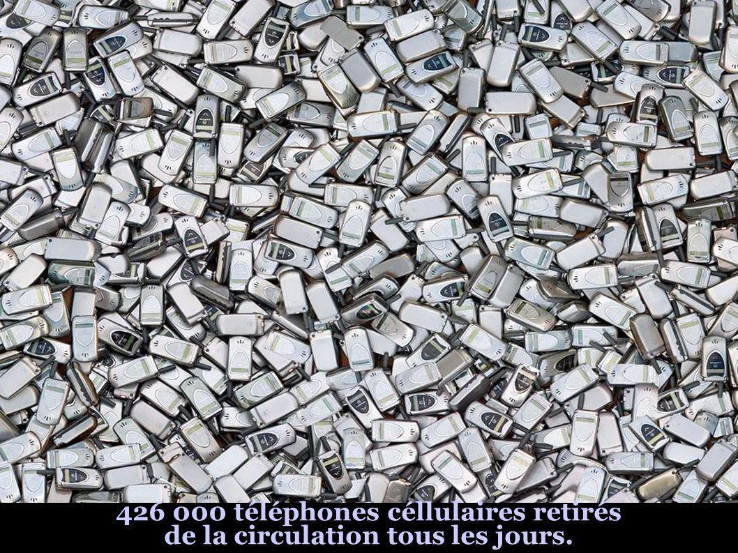 426 000 téléphones céllulaires retirés de la circulation tous les jours.