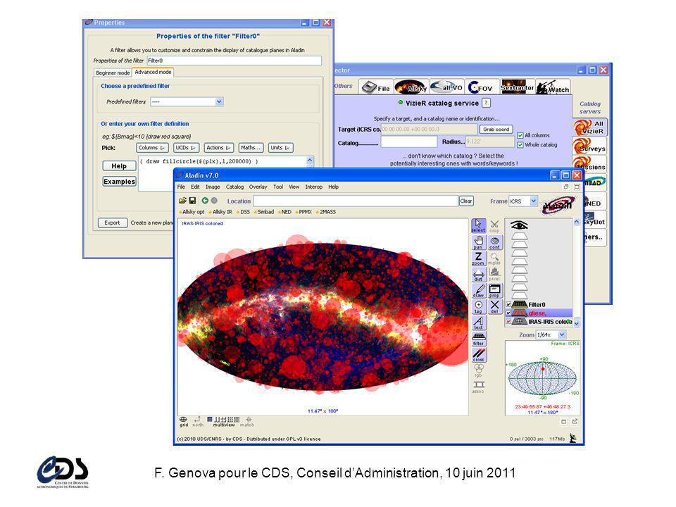 F. Genova pour le CDS, Conseil dAdministration, 10 juin 2011