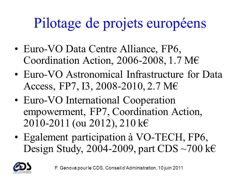 F. Genova pour le CDS, Conseil dAdministration, 10 juin 2011 Pilotage de projets européens Euro-VO Data Centre Alliance, FP6, Coordination Action, 200
