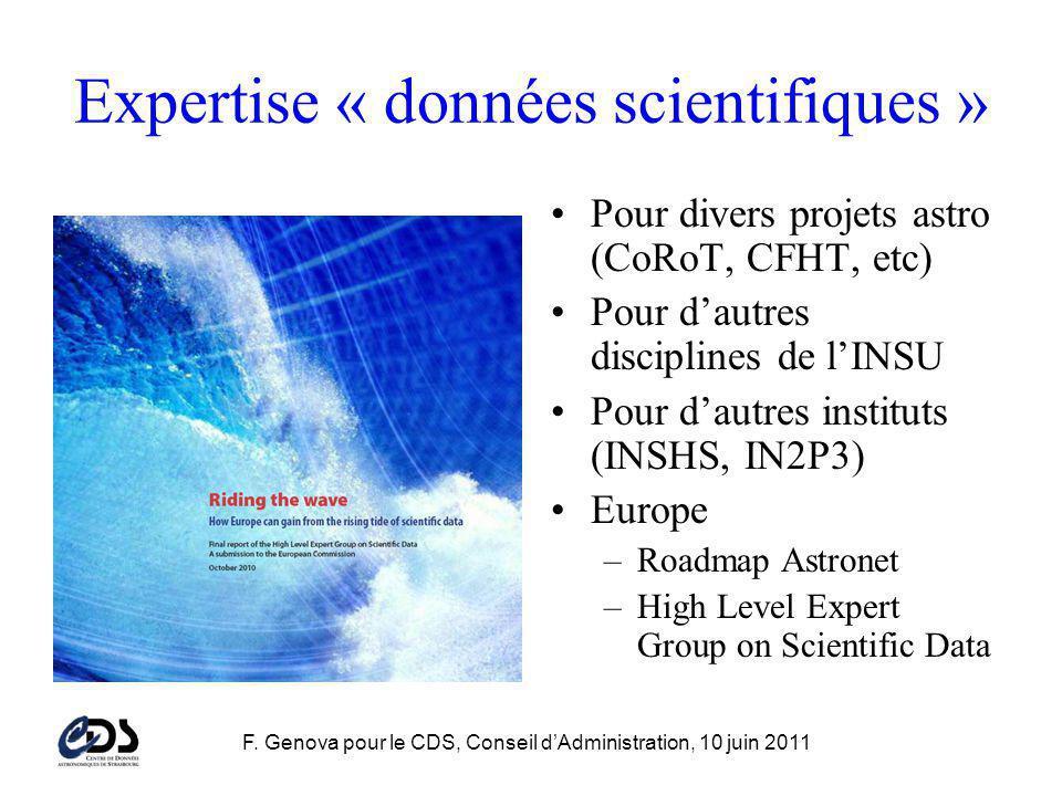 F. Genova pour le CDS, Conseil dAdministration, 10 juin 2011 Expertise « données scientifiques » Pour divers projets astro (CoRoT, CFHT, etc) Pour dau