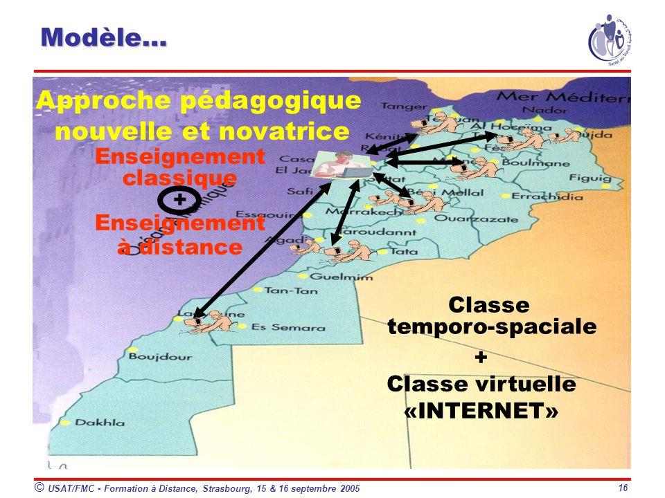 © USAT/FMC - Formation à Distance, Strasbourg, 15 & 16 septembre 2005 16 Modèle… Classe temporo-spaciale + Classe virtuelle «INTERNET» Approche pédagogique nouvelle et novatrice Enseignement classique + Enseignement à distance