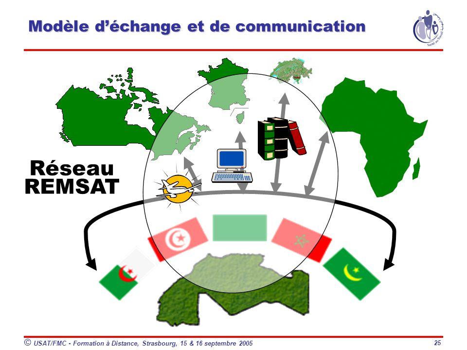 © USAT/FMC - Formation à Distance, Strasbourg, 15 & 16 septembre 2005 25 Réseau REMSAT Modèle déchange et de communication