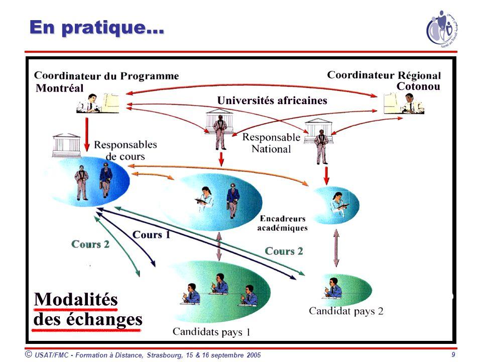 © USAT/FMC - Formation à Distance, Strasbourg, 15 & 16 septembre 2005 9 En pratique…
