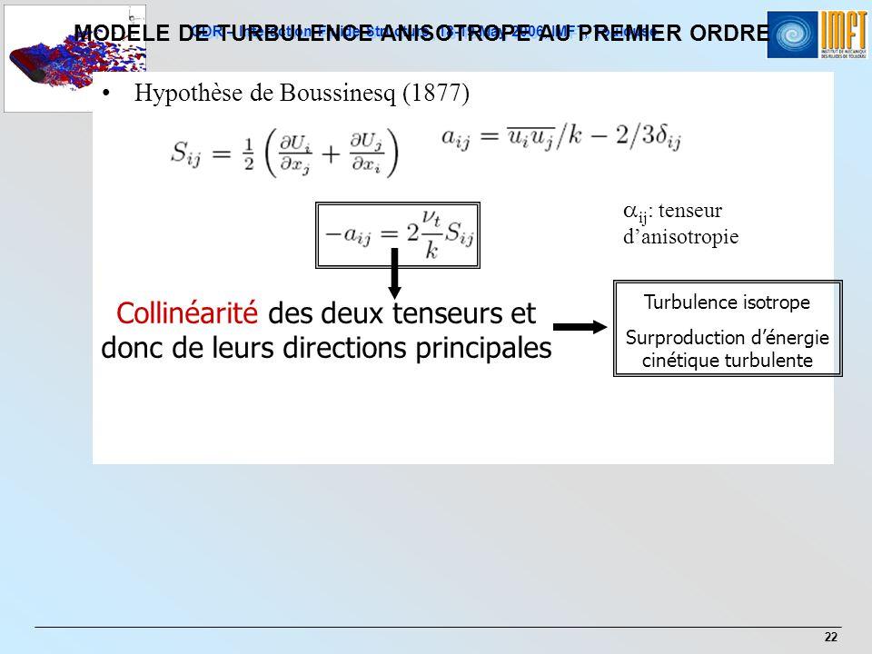 GDR – Interaction Fluide-Structure, 18-19 May 2006, IMFT, Toulouse 22 Hypothèse de Boussinesq (1877) ij : tenseur danisotropie MODELE DE TURBULENCE AN
