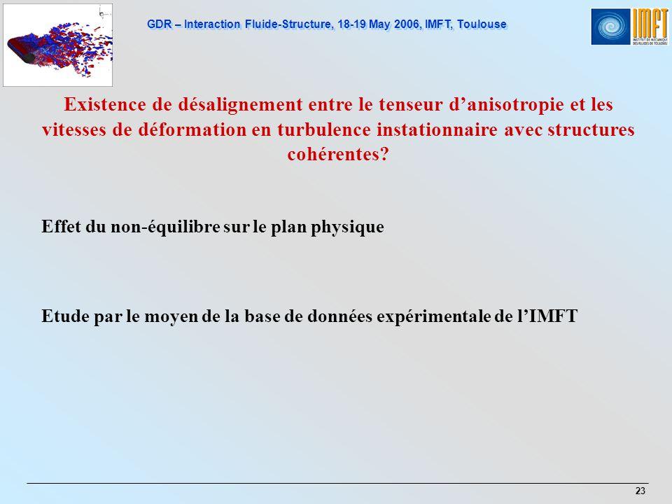 GDR – Interaction Fluide-Structure, 18-19 May 2006, IMFT, Toulouse 23 Existence de désalignement entre le tenseur danisotropie et les vitesses de défo