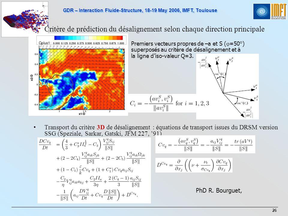 GDR – Interaction Fluide-Structure, 18-19 May 2006, IMFT, Toulouse 26 Critère de prédiction du désalignement selon chaque direction principale Transport du critère 3D de désalignement : équations de transport issues du DRSM version SSG (Speziale, Sarkar, Gatski, JFM 227, 91) Premiers vecteurs propres de –a et S ( =50°) superposés au critère de désalignement et à la ligne diso-valeur Q=3.