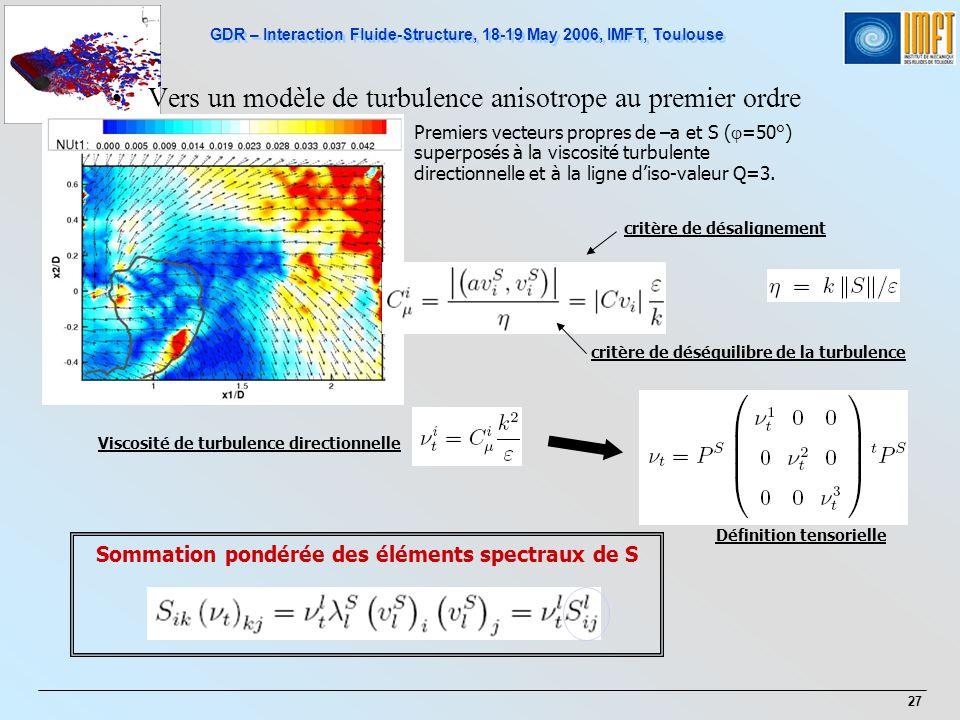 GDR – Interaction Fluide-Structure, 18-19 May 2006, IMFT, Toulouse 27 Vers un modèle de turbulence anisotrope au premier ordre Premiers vecteurs propr
