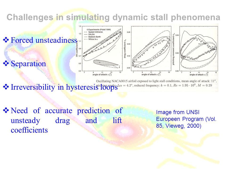 GDR – Interaction Fluide-Structure, 18-19 May 2006, IMFT, Toulouse 24 Termes croisés –tenseur danisotropie et du taux de déformation, de lénergie cinétique turbulente à langle de phase =50°, et superposition des lignes de courants.