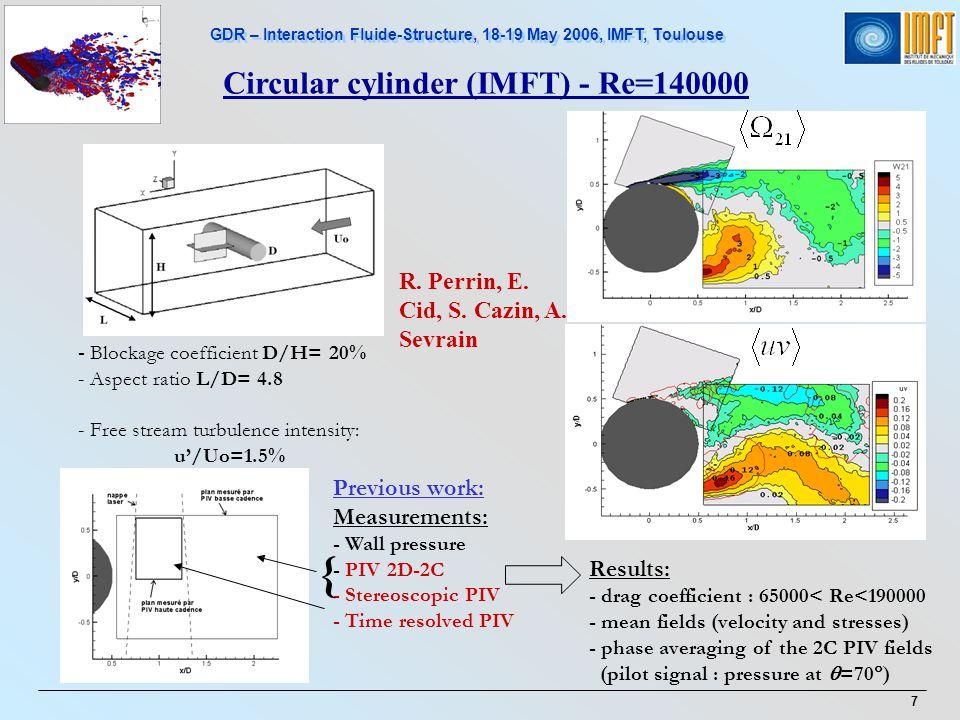 GDR – Interaction Fluide-Structure, 18-19 May 2006, IMFT, Toulouse 28 Loi constitutive des tensions de Reynolds Vers un modèle de turbulence anisotrope au premier ordre : validation dans le cas expérimental Comparaison entre les tensions de Reynolds en moyenne de phase observées directement sur la PIV ((a) et (c)) et celles obtenues grâce à la nouvelle loi constitutive ((b) et (d)) à langle de phase =50°.