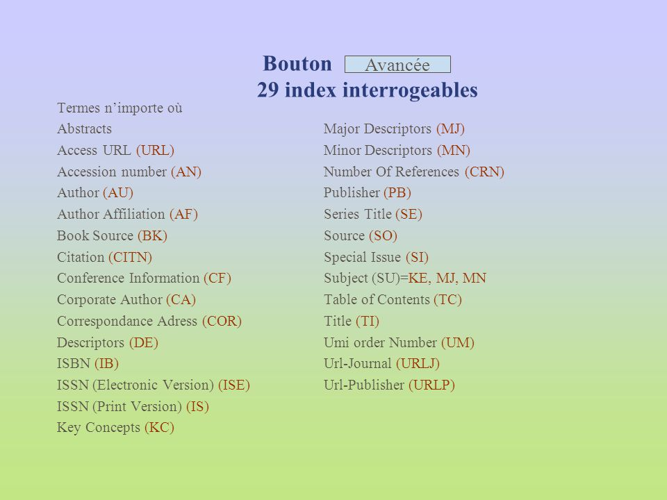 Index consultables Liste des index