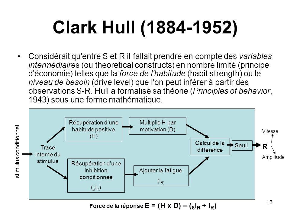 13 Clark Hull (1884-1952) Considérait qu'entre S et R il fallait prendre en compte des variables intermédiaires (ou theoretical constructs) en nombre