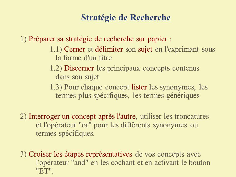 Stratégie de Recherche 1) Préparer sa stratégie de recherche sur papier : 1.1) Cerner et délimiter son sujet en l'exprimant sous la forme d'un titre 1
