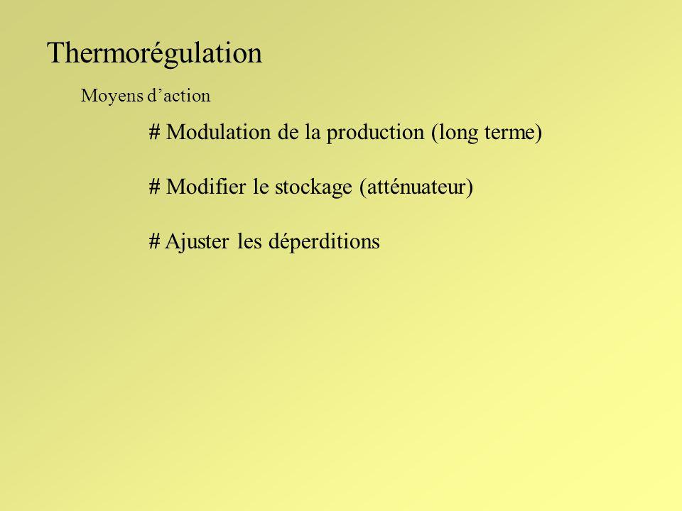 Thermorégulation # Modulation de la production Production de chaleur FRISSON EFFORT MUSCULAIRE x 5 THERMOGENESE SANS MOUVEMENT MUSCLESGRAISSE BRUNE Endothélium Shunt Ca ++ Mitochondrie Shunt H + Métabolisme de base Foie 40% Tonus 30 % Cœur 10 %
