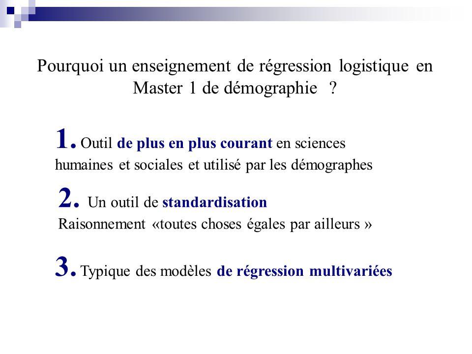 Pourquoi un enseignement de régression logistique en Master 1 de démographie ? 1. Outil de plus en plus courant en sciences humaines et sociales et ut