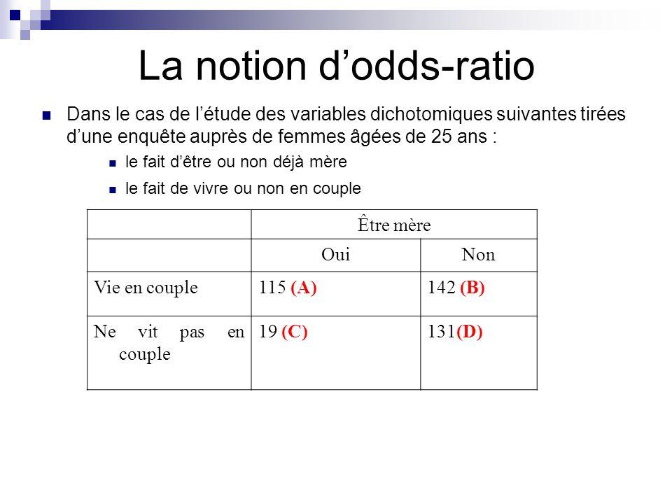 La notion dodds-ratio Dans le cas de létude des variables dichotomiques suivantes tirées dune enquête auprès de femmes âgées de 25 ans : le fait dêtre