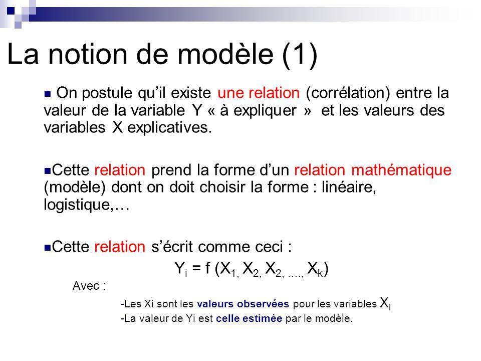 La notion de modèle (1) On postule quil existe une relation (corrélation) entre la valeur de la variable Y « à expliquer » et les valeurs des variable