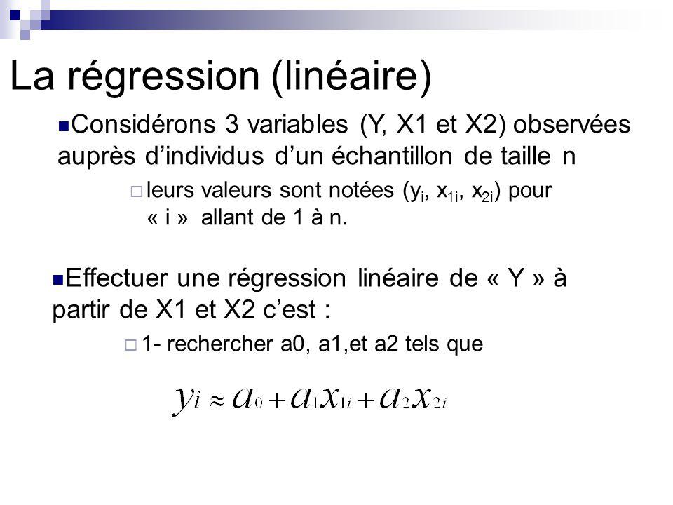 La régression (linéaire) Considérons 3 variables (Y, X1 et X2) observées auprès dindividus dun échantillon de taille n leurs valeurs sont notées (y i,