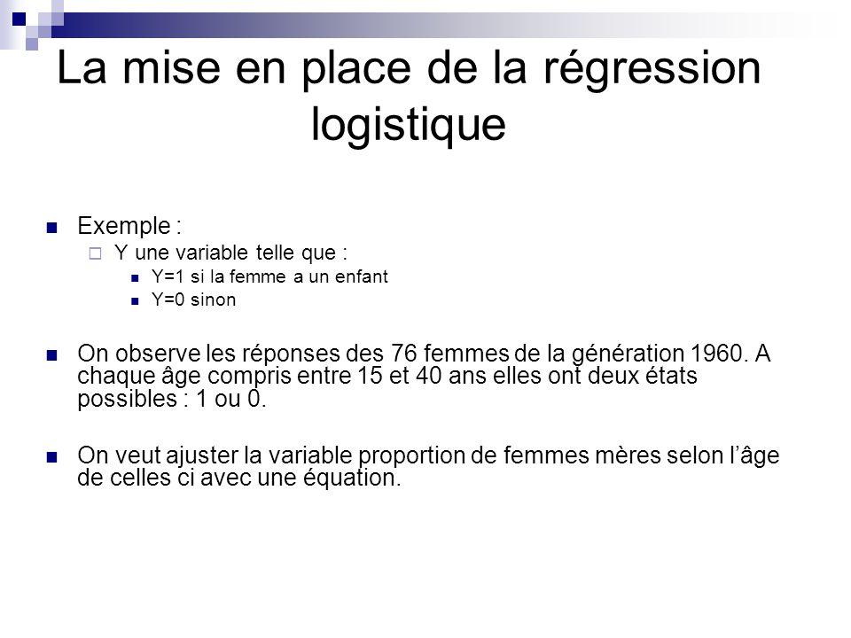 La mise en place de la régression logistique Exemple : Y une variable telle que : Y=1 si la femme a un enfant Y=0 sinon On observe les réponses des 76