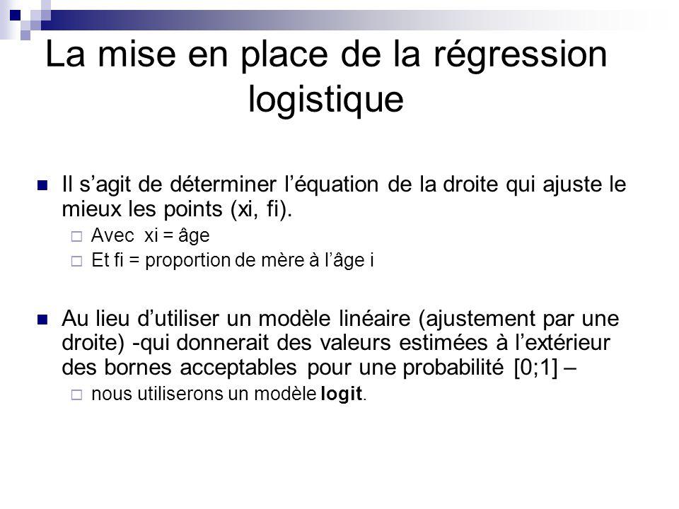 La mise en place de la régression logistique Il sagit de déterminer léquation de la droite qui ajuste le mieux les points (xi, fi). Avec xi = âge Et f