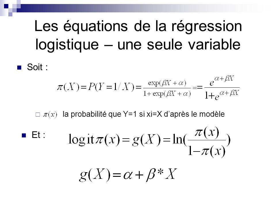 Les équations de la régression logistique – une seule variable Soit : la probabilité que Y=1 si xi=X daprès le modèle Et :