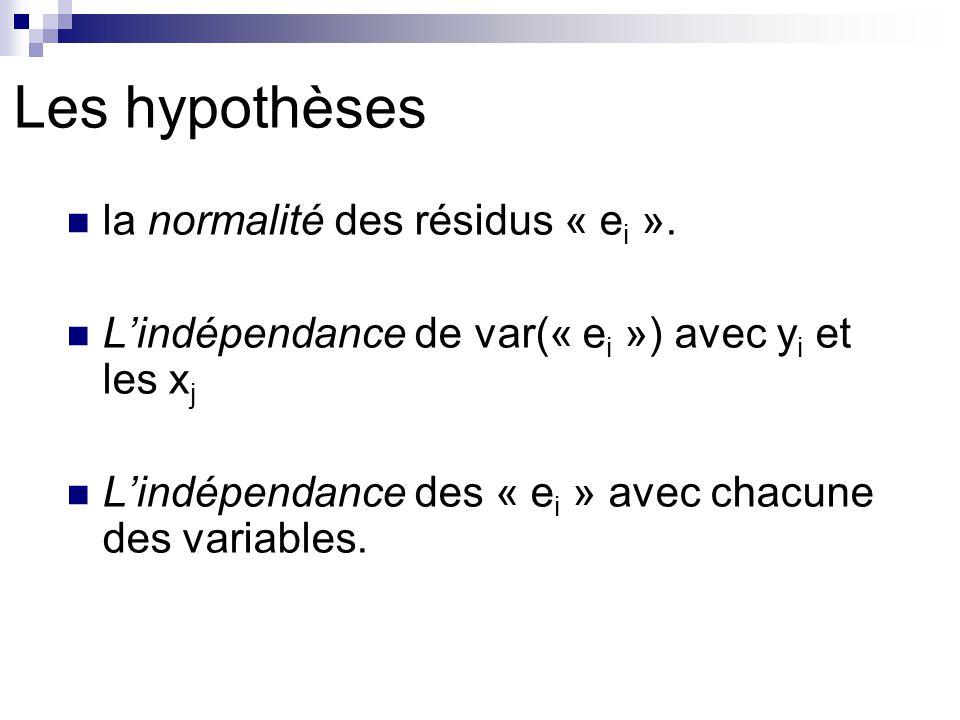 Les hypothèses la normalité des résidus « e i ». Lindépendance de var(« e i ») avec y i et les x j Lindépendance des « e i » avec chacune des variable