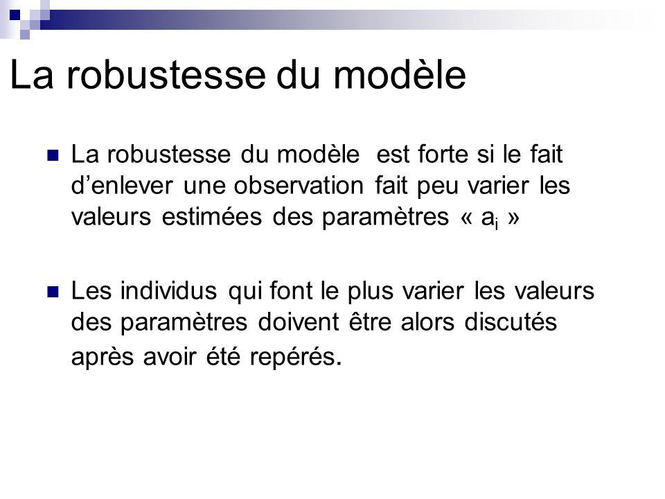 La robustesse du modèle La robustesse du modèle est forte si le fait denlever une observation fait peu varier les valeurs estimées des paramètres « a