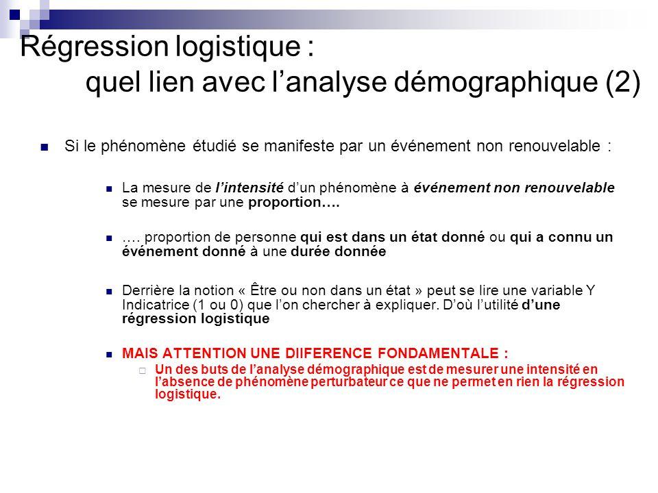 Régression logistique : quel lien avec lanalyse démographique (2) Si le phénomène étudié se manifeste par un événement non renouvelable : La mesure de