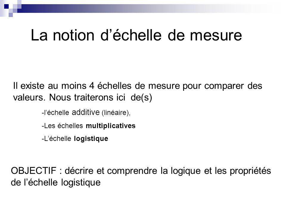 La notion déchelle de mesure Il existe au moins 4 échelles de mesure pour comparer des valeurs. Nous traiterons ici de(s) -léchelle additive (linéaire