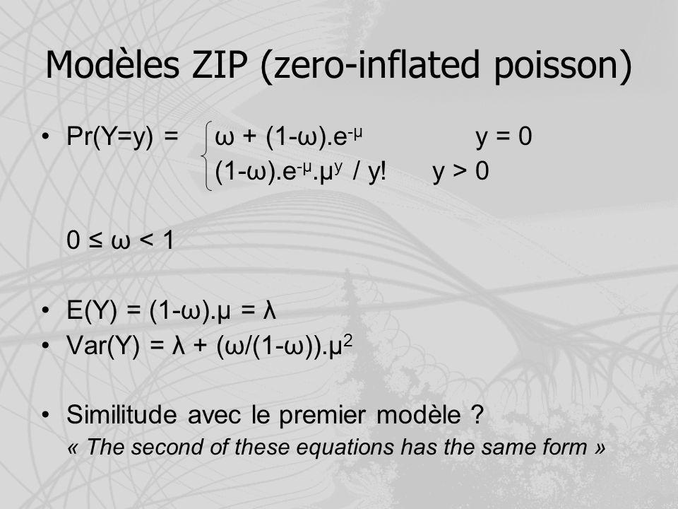 Modèles ZIP (zero-inflated poisson) Pr(Y=y) = ω + (1-ω).e -µ y = 0 (1-ω).e -µ.µ y / y!y > 0 0 ω < 1 E(Y) = (1-ω).µ = λ Var(Y) = λ + (ω/(1-ω)).µ 2 Simi