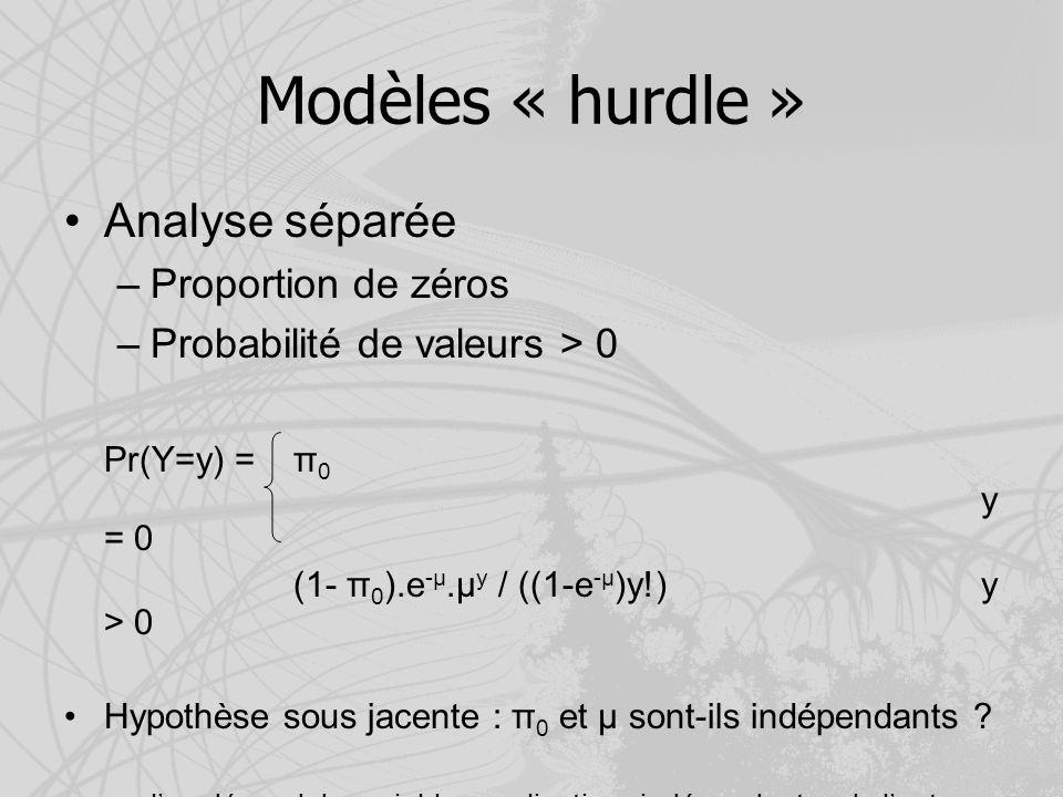 Modèles « hurdle » Analyse séparée –Proportion de zéros –Probabilité de valeurs > 0 Pr(Y=y) = π 0 y = 0 (1- π 0 ).e -µ.µ y / ((1-e -µ )y!)y > 0 Hypoth