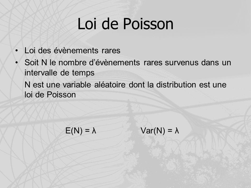 Loi de Poisson Loi des évènements rares Soit N le nombre dévènements rares survenus dans un intervalle de temps N est une variable aléatoire dont la d