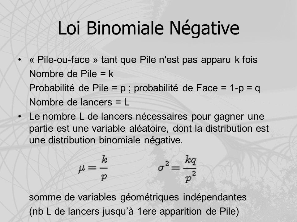 Loi Binomiale Négative « Pile-ou-face » tant que Pile n'est pas apparu k fois Nombre de Pile = k Probabilité de Pile = p ; probabilité de Face = 1-p =