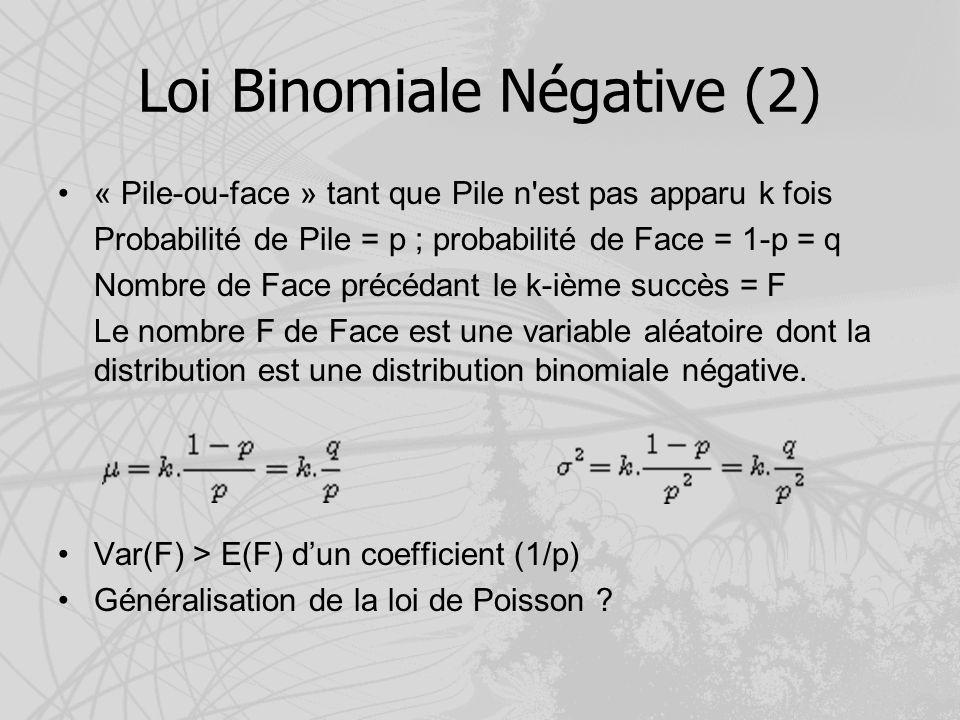 Loi Binomiale Négative (2) « Pile-ou-face » tant que Pile n'est pas apparu k fois Probabilité de Pile = p ; probabilité de Face = 1-p = q Nombre de Fa