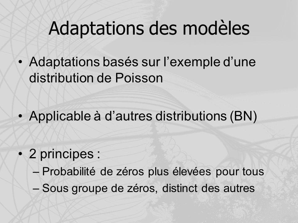 Adaptations des modèles Adaptations basés sur lexemple dune distribution de Poisson Applicable à dautres distributions (BN) 2 principes : –Probabilité