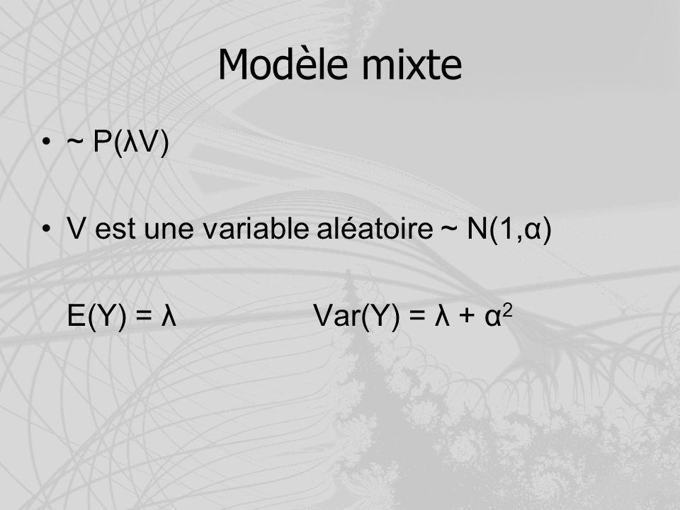 Modèle mixte ~ P(λV) V est une variable aléatoire ~ N(1,α) E(Y) = λVar(Y) = λ + α 2