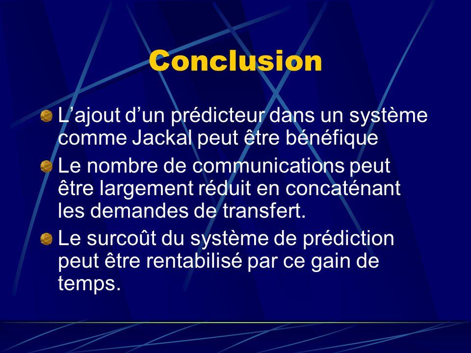 Conclusion Lajout dun prédicteur dans un système comme Jackal peut être bénéfique Le nombre de communications peut être largement réduit en concaténant les demandes de transfert.