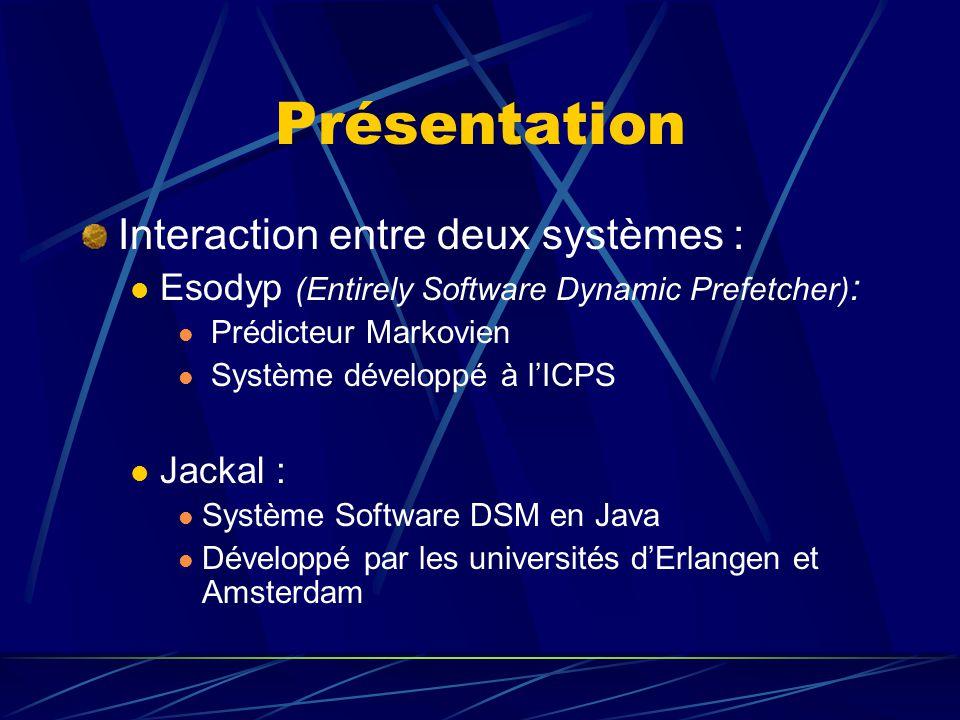 Présentation Interaction entre deux systèmes : Esodyp (Entirely Software Dynamic Prefetcher) : Prédicteur Markovien Système développé à lICPS Jackal : Système Software DSM en Java Développé par les universités dErlangen et Amsterdam