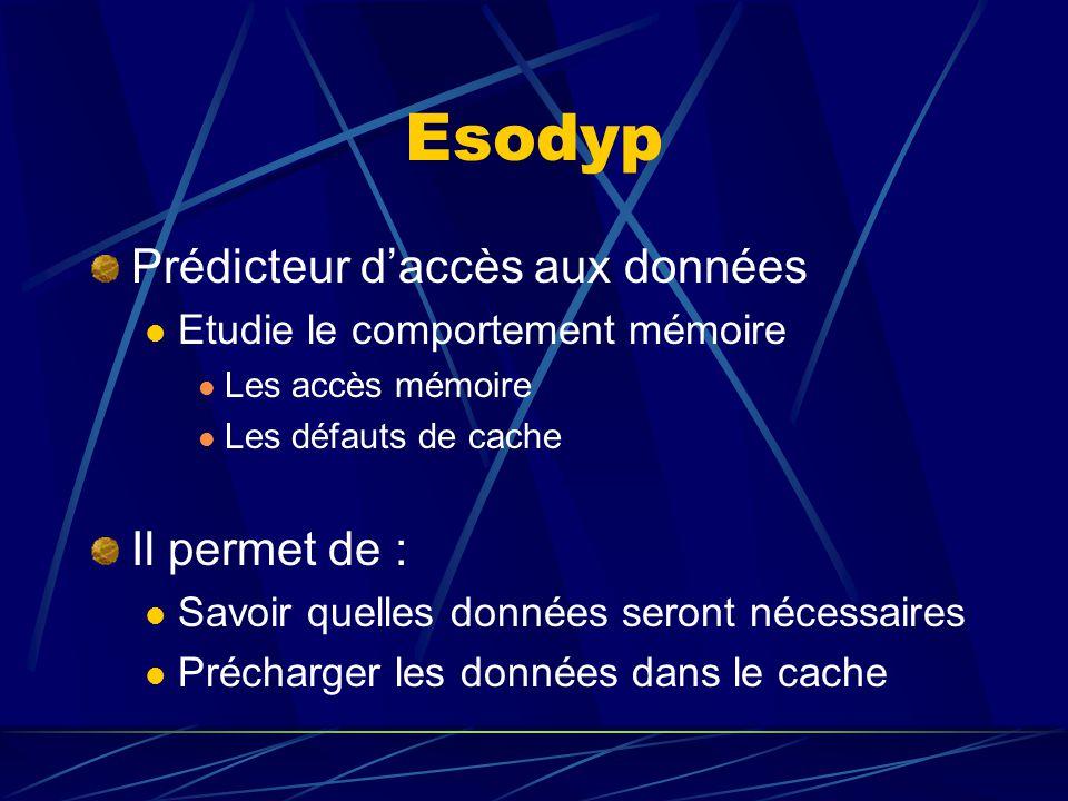 Esodyp Prédicteur daccès aux données Etudie le comportement mémoire Les accès mémoire Les défauts de cache Il permet de : Savoir quelles données seront nécessaires Précharger les données dans le cache