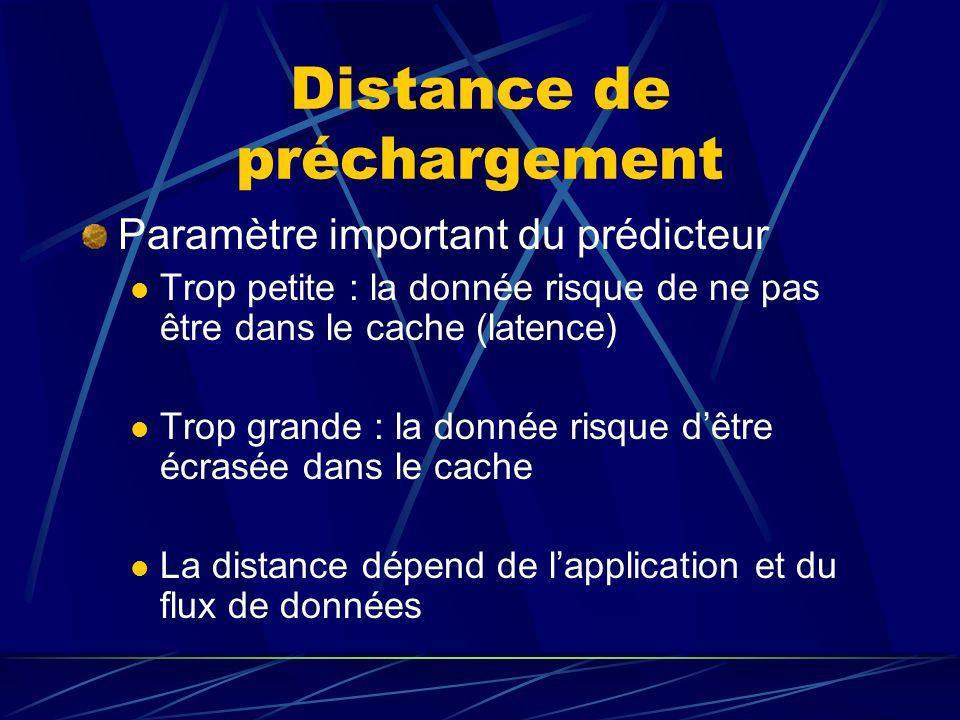 Distance de préchargement Paramètre important du prédicteur Trop petite : la donnée risque de ne pas être dans le cache (latence) Trop grande : la donnée risque dêtre écrasée dans le cache La distance dépend de lapplication et du flux de données