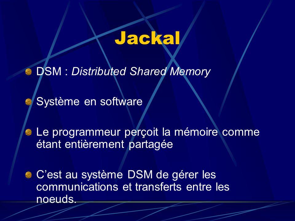 Jackal DSM : Distributed Shared Memory Système en software Le programmeur perçoit la mémoire comme étant entièrement partagée Cest au système DSM de gérer les communications et transferts entre les noeuds.