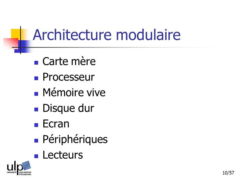 10/57 Architecture modulaire Carte mère Processeur Mémoire vive Disque dur Ecran Périphériques Lecteurs