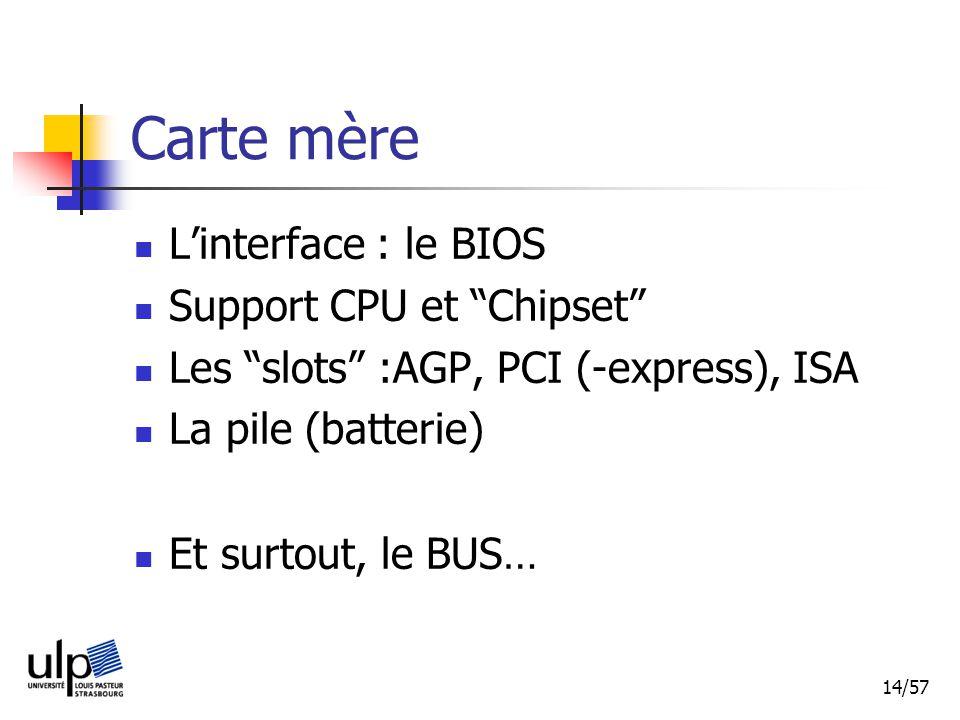 14/57 Carte mère Linterface : le BIOS Support CPU et Chipset Les slots :AGP, PCI (-express), ISA La pile (batterie) Et surtout, le BUS…