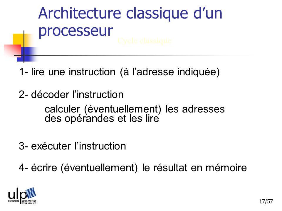 17/57 Architecture classique dun processeur Cycle classique 1- lire une instruction (à ladresse indiquée) 2- décoder linstruction calculer (éventuellement) les adresses des opérandes et les lire 3- exécuter linstruction 4- écrire (éventuellement) le résultat en mémoire