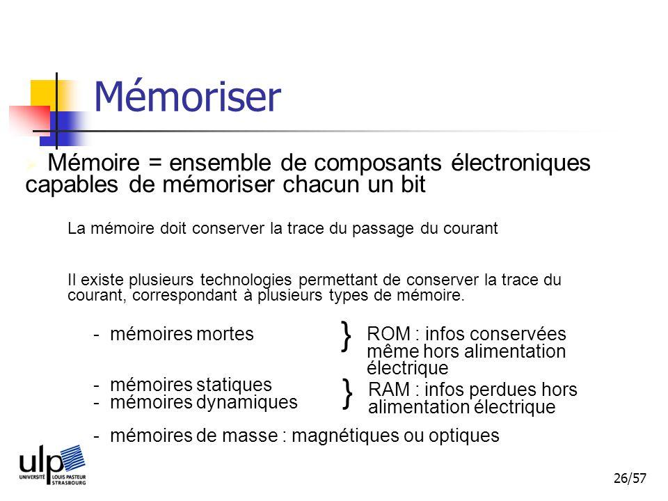 26/57 Mémoriser La mémoire doit conserver la trace du passage du courant Mémoire = ensemble de composants électroniques capables de mémoriser chacun un bit Il existe plusieurs technologies permettant de conserver la trace du courant, correspondant à plusieurs types de mémoire.