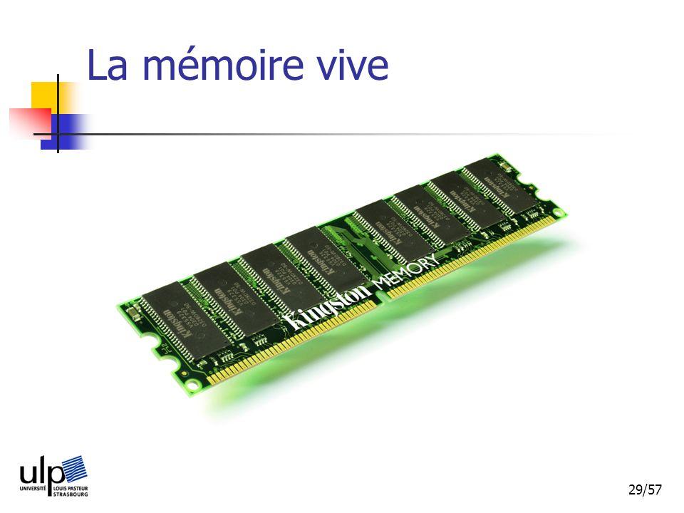 29/57 La mémoire vive