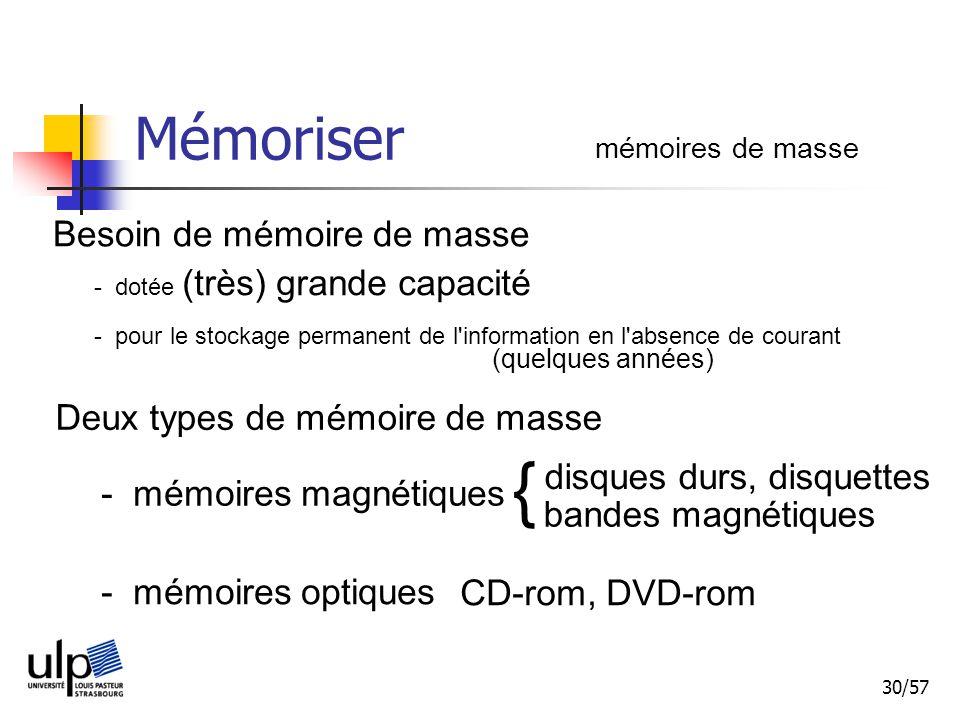 30/57 Mémoriser mémoires de masse Besoin de mémoire de masse - mémoires magnétiques - mémoires optiques CD-rom, DVD-rom - dotée (très) grande capacité - pour le stockage permanent de l information en l absence de courant (quelques années) Deux types de mémoire de masse disques durs, disquettes bandes magnétiques {