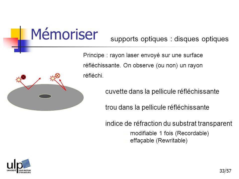 33/57 Mémoriser supports optiques : disques optiques cuvette dans la pellicule réfléchissante trou dans la pellicule réfléchissante indice de réfraction du substrat transparent Principe : rayon laser envoyé sur une surface réfléchissante.