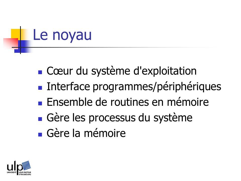 Le noyau Cœur du système d exploitation Interface programmes/périphériques Ensemble de routines en mémoire Gère les processus du système Gère la mémoire