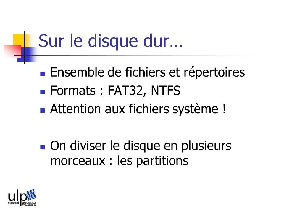 Sur le disque dur… Ensemble de fichiers et répertoires Formats : FAT32, NTFS Attention aux fichiers système .