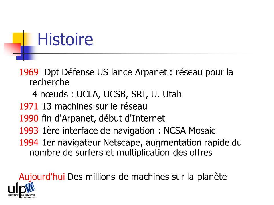 Histoire 1969 Dpt Défense US lance Arpanet : réseau pour la recherche 4 nœuds : UCLA, UCSB, SRI, U.